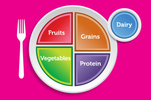 my_plate_the_usdas_new_healthy_eating_symbol